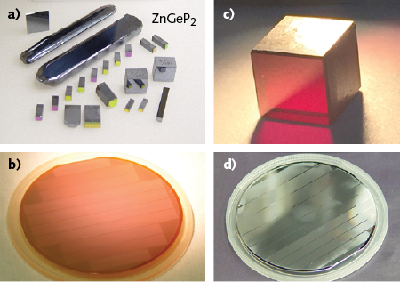 New materials extend laser spectral coverage deep into the infrared