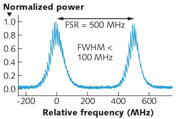 Cascaded, multi-harmonic generation yields all-solid-state deep-UV emission
